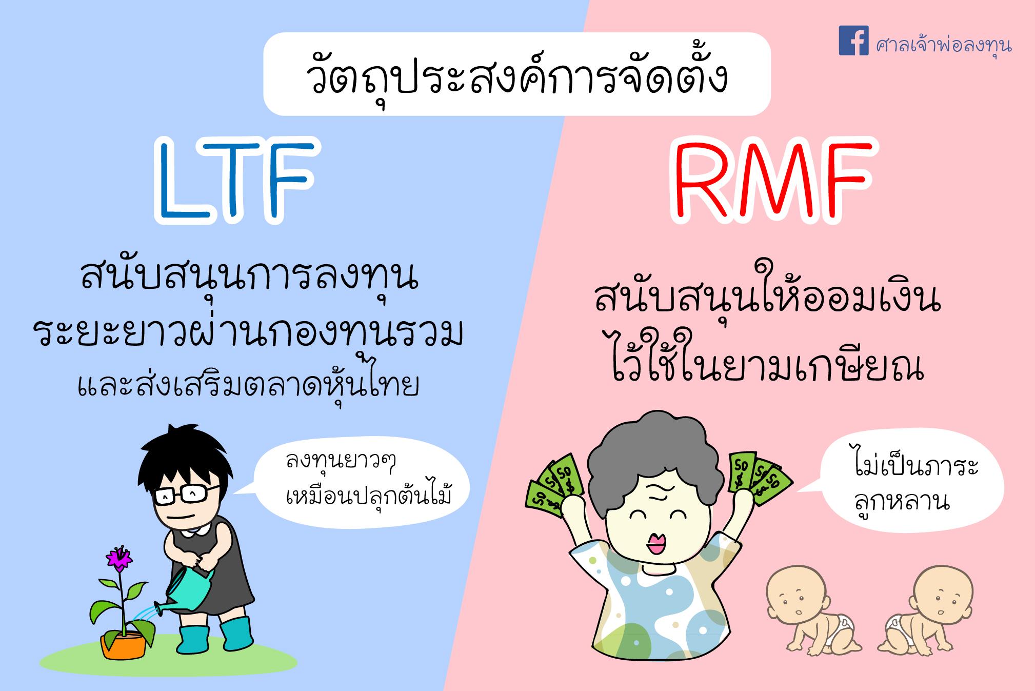 ศาลเจ้าพ่อลงทุน - LTF vs RMF-02
