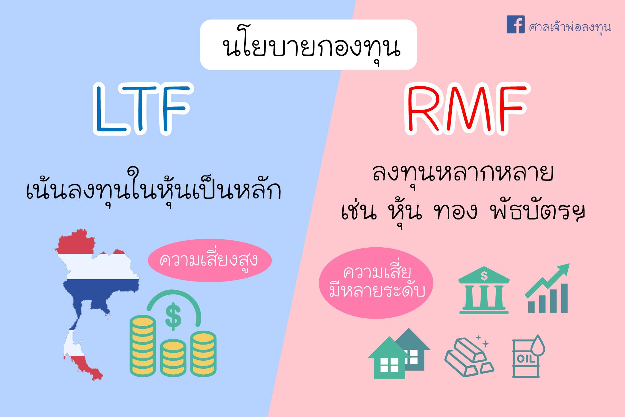 ศาลเจ้าพ่อลงทุน - LTF vs RMF-03