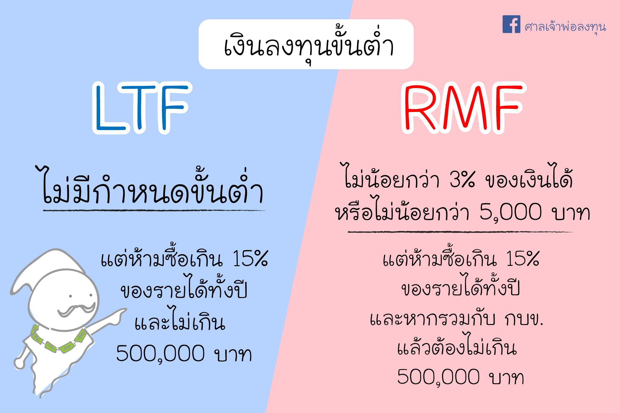 ศาลเจ้าพ่อลงทุน - LTF vs RMF-04