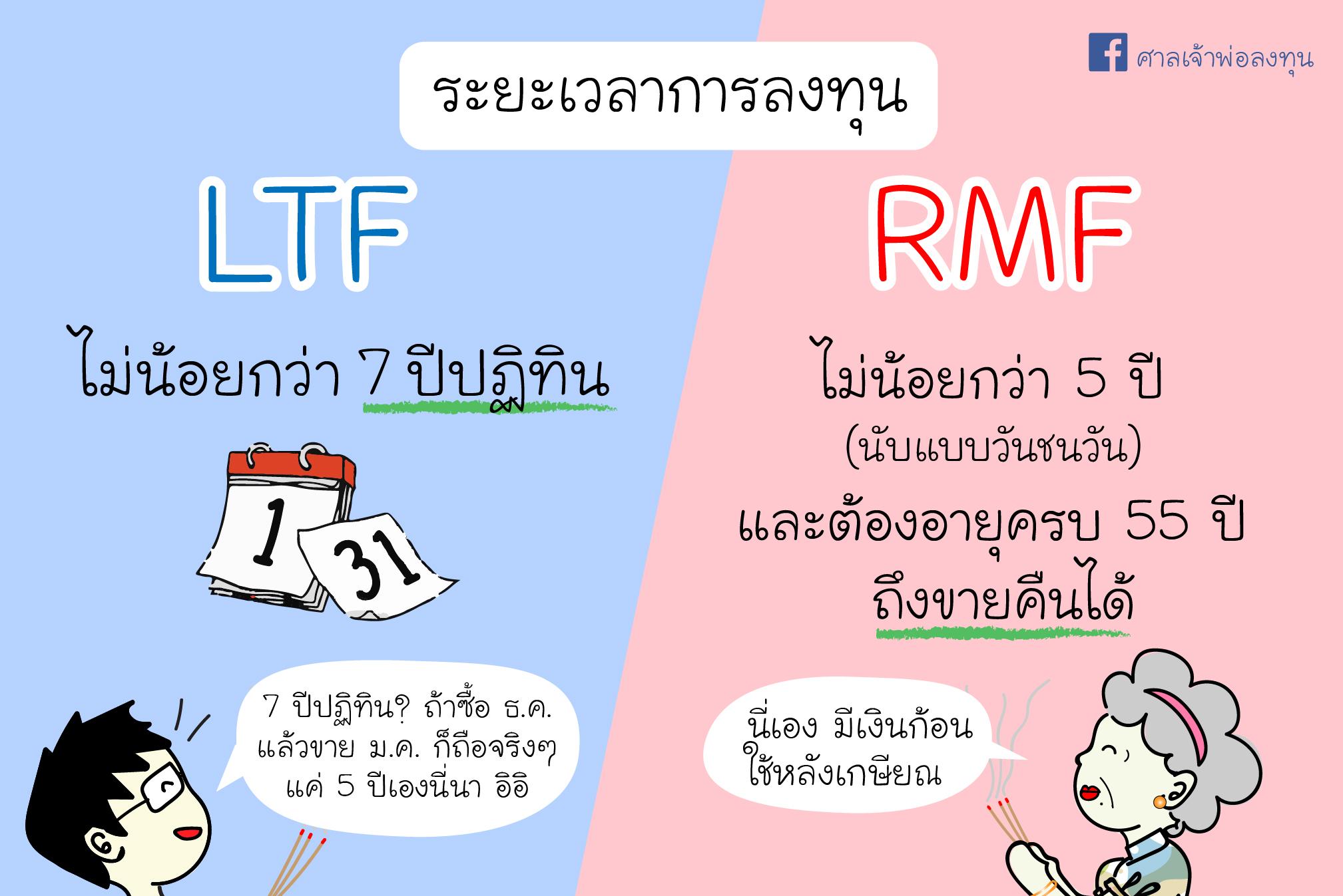 ศาลเจ้าพ่อลงทุน - LTF vs RMF-05