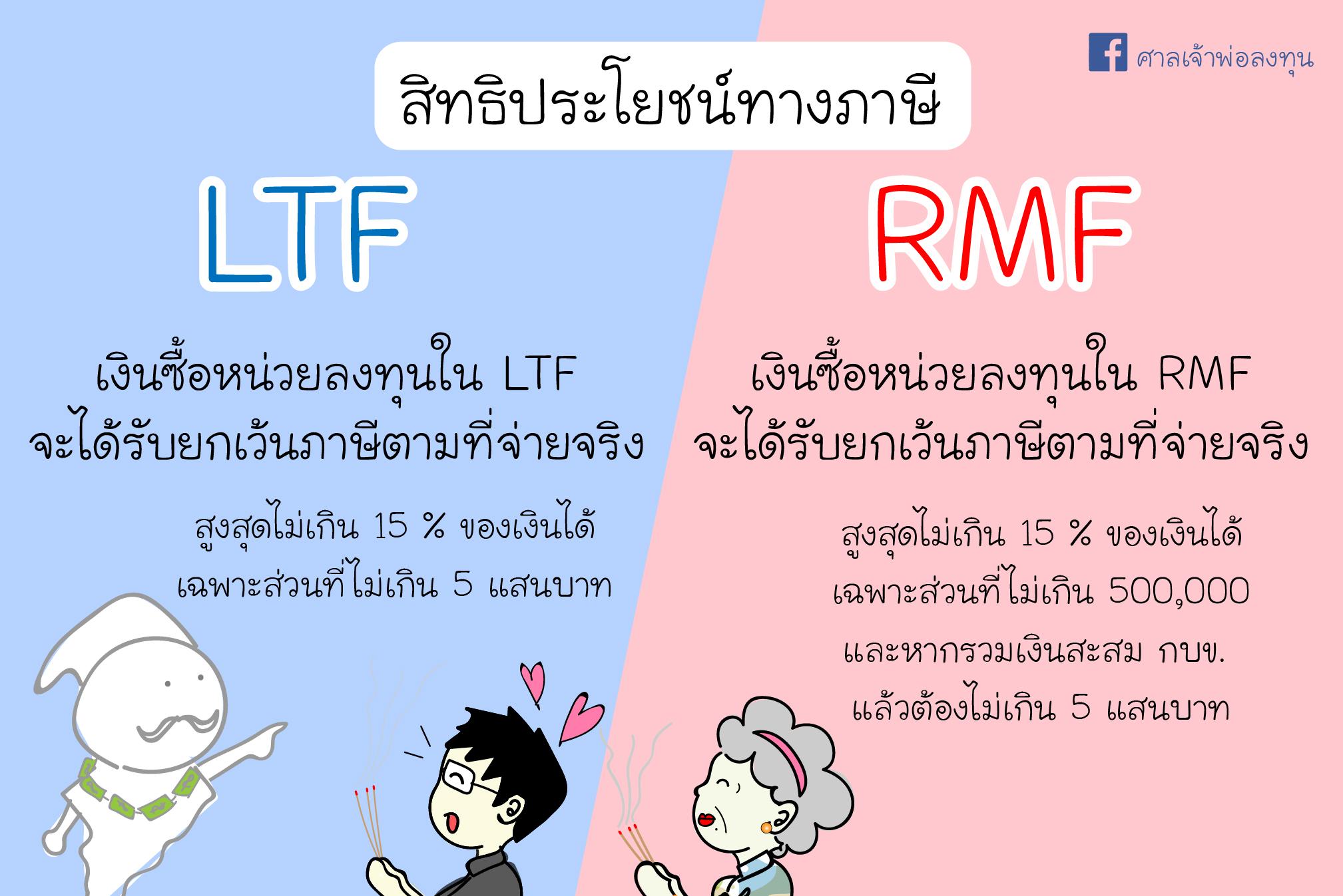 ศาลเจ้าพ่อลงทุน - LTF vs RMF-07