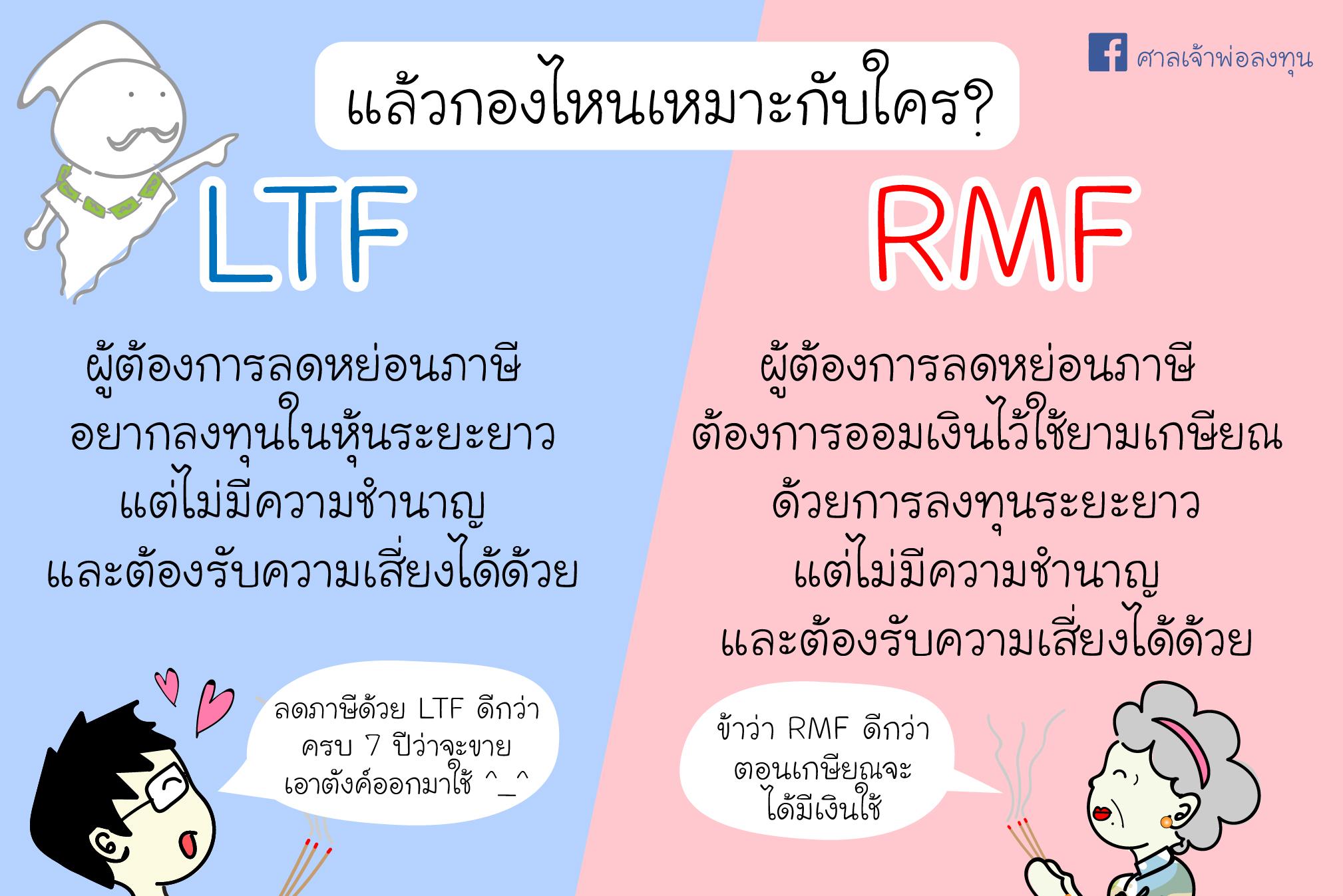 ศาลเจ้าพ่อลงทุน - LTF vs RMF-08